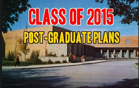 Class of 2015 Post-Graduate Plans