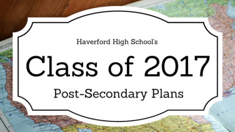 Post-Secondary Plans for the Class of 2017