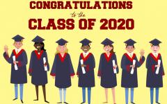 Class of 2020 Seniors Post-Graduate Plans
