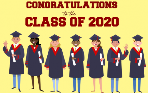 Class of 2020 Seniors Post-Graduate Plans